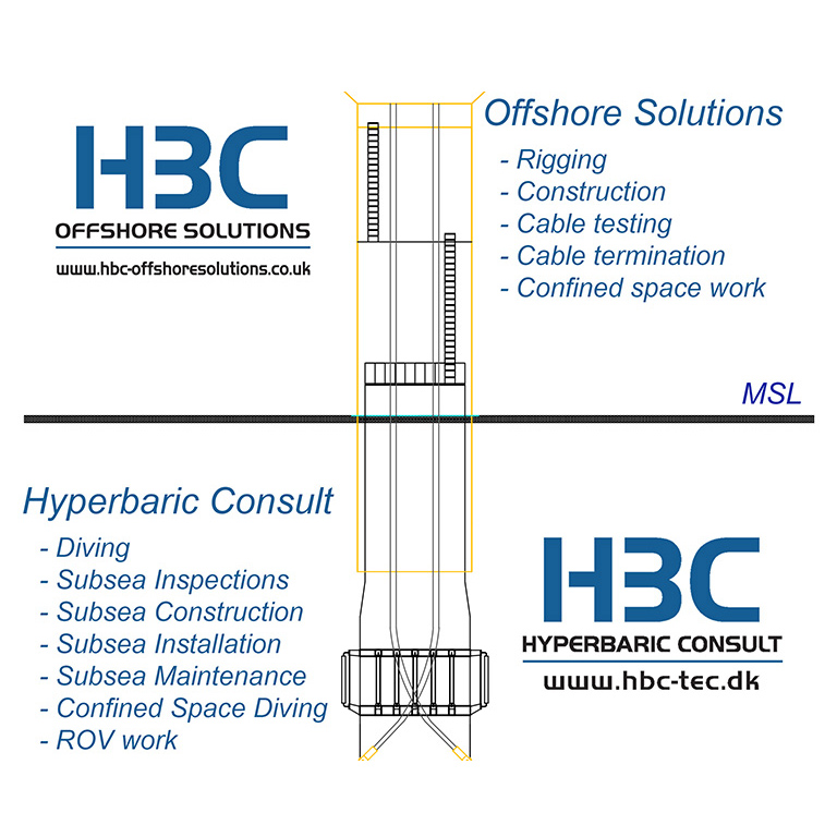 HBC Group Services